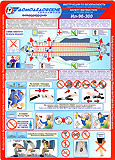 Domodedovo Airlines Ilyushin IL-96-300 Safety card